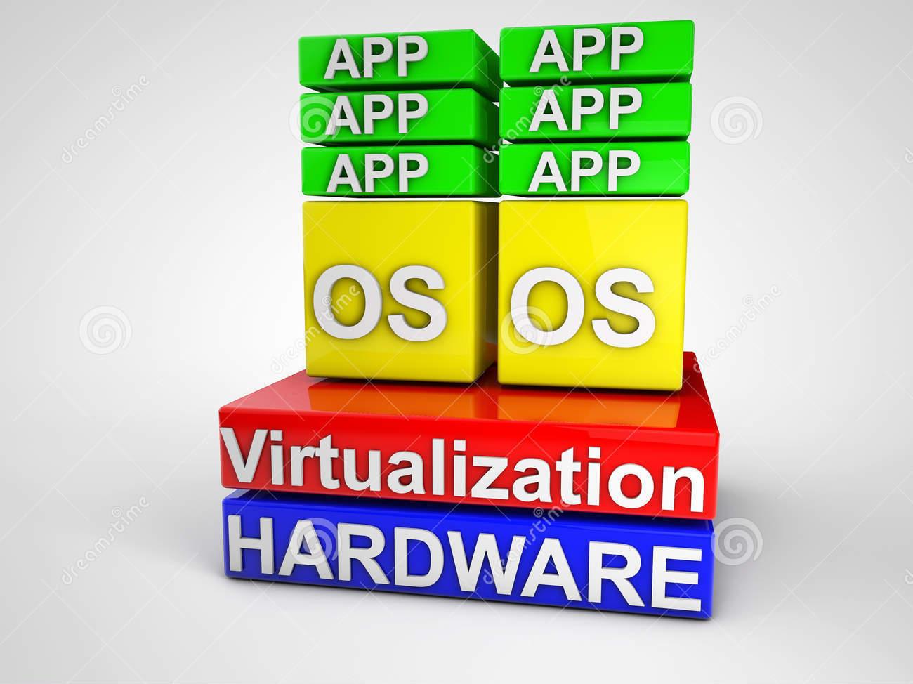 votre virtualisation